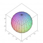 100 Equal - Area Points on a Sphere