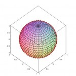 1000 Equal - Area Points on a Sphere
