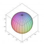 10000 Equal - Area Points on a Sphere