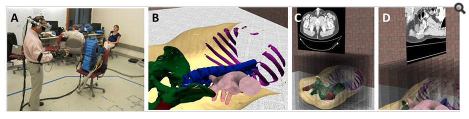 Illustrations of the proposed system in use. (a) Surgeon using the system. (b) Virtual hand interacting with 3D abdominal model. (c) Navigation of axial slices. (d) Navigation of sagittal slices.