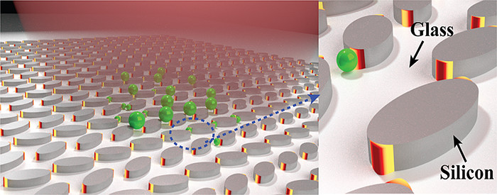 """Our recent paper on """"nanoparticle trapping with quasi-BIC system"""" appears in ACS Photonics!"""