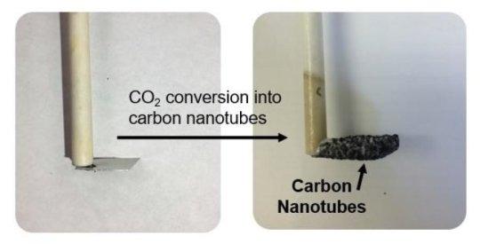 CO2CNT