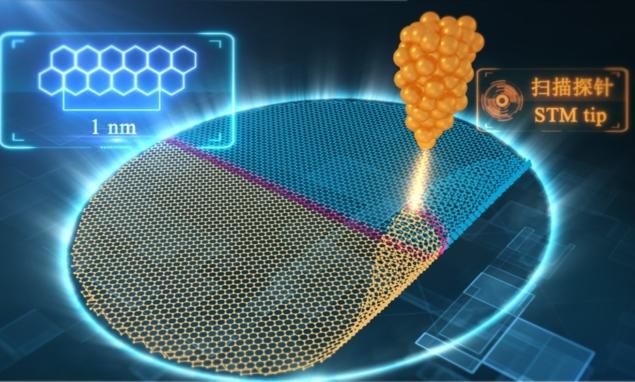 Graphene origami reaches quantum precision (https://physicsworld.com/a/graphene-origami-reaches-quantum-precision/)