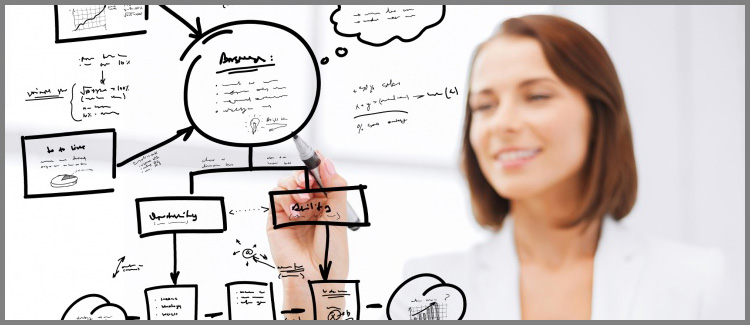 Business Process Documentation VUIT Project Management Office - It process documentation